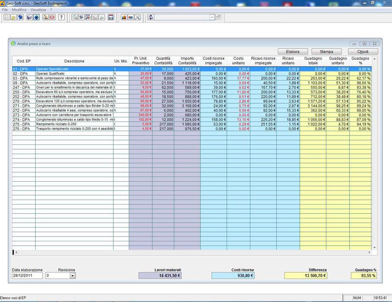 Schema analisi prezzi edilizia fare di una mosca for Software di progettazione edilizia domestica